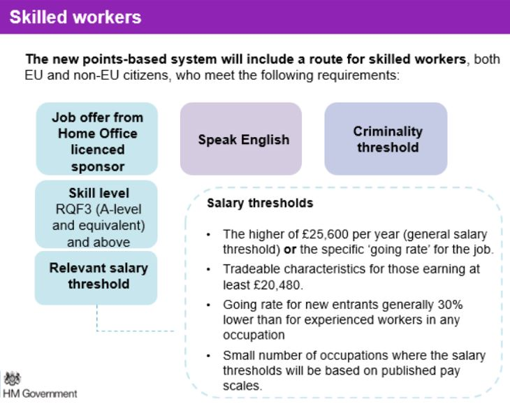 The new points-based system will include a route for skilled workers, both EU and non-EU citizens, who meet the following requirements: Job offer from Home Office licensed sponsor (Skill level RQF3 - A-level and equivalent and above, Relevant salary threshold), Speak English and Criminality threshold. Read more at https://www.gov.uk/government/publications/uk-points-based-immigration-system-employer-information/the-uks-points-based-immigration-system-an-introduction-for-employers